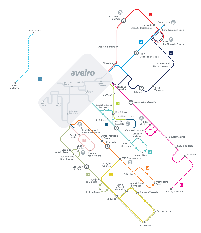 azurva aveiro mapa Transportes XXI • Portal azurva aveiro mapa